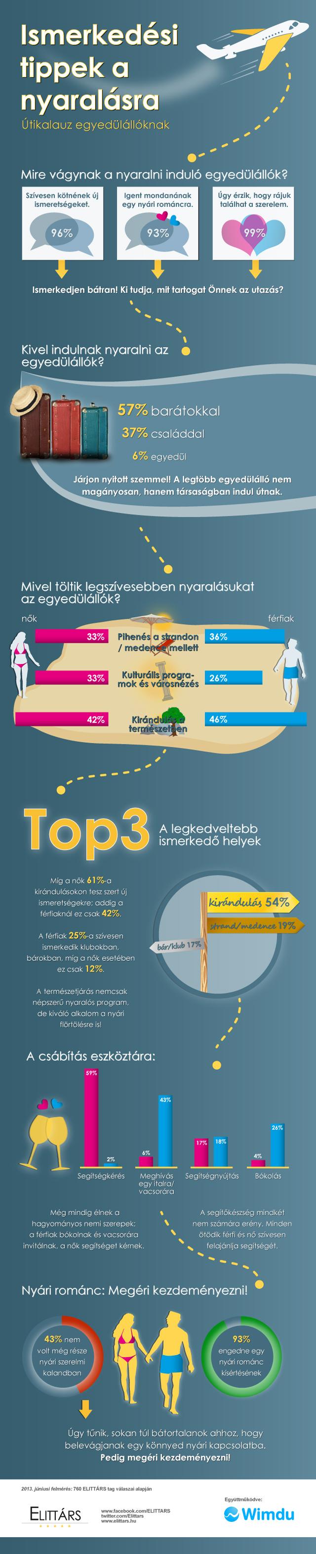 társkereső tippek infographic sorssztrájk