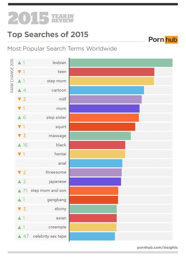 öreg pornó csövek