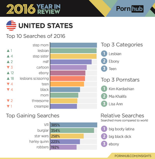 gianna michael anális pornó