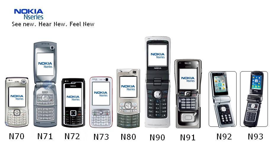 Nokia n70 n90 pack 2017 java symbian apps games themes